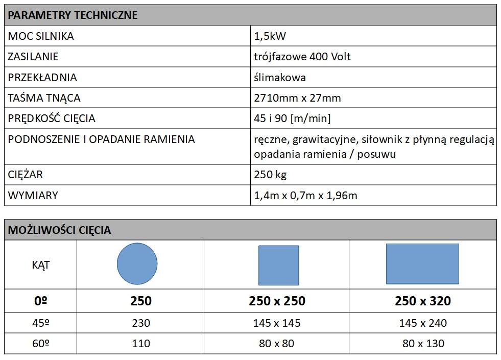 przecinarka 3720 - dane techniczne